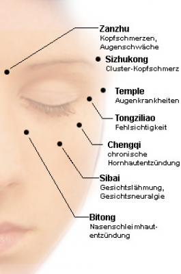 akupunkturpunkt kopfschmerzen